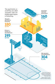 hong kong tiny apartments mosquito shoebox and an ingenious apartment design junk charts