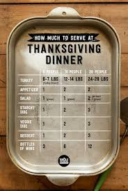 thanksgiving traditional thanksgivingner menu list splendi