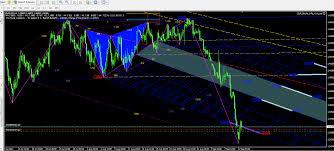 need harmonic ea u0026 indicator pips expert advisors and