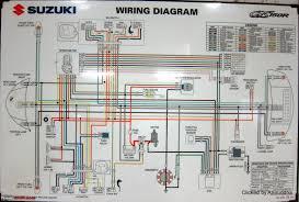 wiring diagrams motorcycle starter switch wiring bike wiring kit