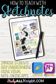 how to teach with sketchnotes deep understanding u0026 visual note