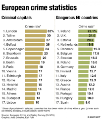 Crime Rate Map Lending A Helping Hand How Sick Is Hungarian Society Hungarian