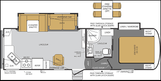 5th Wheel Camper Floor Plans by Forest River Wildcat Fifth Wheels