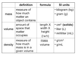 5th grade matter worksheets for 5th grade printable worksheets