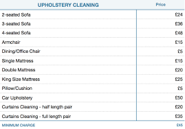 car upholstery cleaning prices prices carpet cleaning services sofa cleaning croydon