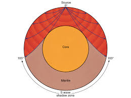 Earths Interior Diagram How Do Scientists Use Seismic Waves To Map The Earth U0027s Interior