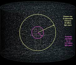 How Many Years Is A Light Year The Limits Of How Far Humanity Can Go In The Universe