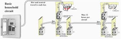 best electrical wire sesapro com ripping house wiring diagram