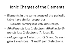 Periodic Table With Charges Ionic Charges And Naming Unit 2 Notes Ionic Charges Of The