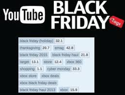 target store marketing strategies on black friday 14 best youtube tips images on pinterest social media social