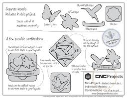 mother u0027s garden no 2 u2014 design and make cnc projects