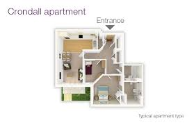 Apartment Styles Styles Of Retirement Apartments In Hampshire Keble Court