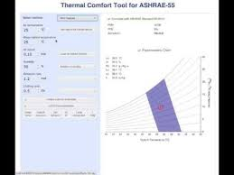 Ashrae Thermal Comfort Zone Cbe Thermal Comfort Tool For Ashrae 55 Overview Youtube