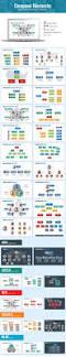 25 trending organizational chart ideas on pinterest family