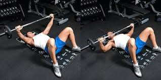 Bench Press Wide Or Narrow Grip Wide Grip Bench Press Vs Narrow Grip Wide Grip Incline Bench Press