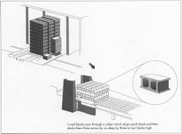 how concrete block is made material manufacture used