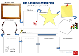 the 5 minute lesson plan by teachertoolkit by rmcgill teaching