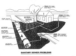 sanitary sanitary sewer program background information city of berkeley ca