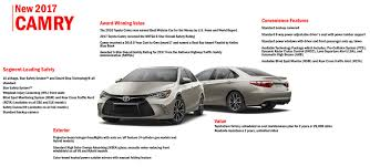 toyota national new 2017 toyota camry in burlington nj