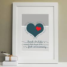Best Gift For Wife 2017 Simple First Wedding Anniversary Gift Ideas B16 In Images