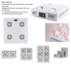 usa made led grow lights full spectrum led grow lights ac100 265v input 6 band sun spectrum