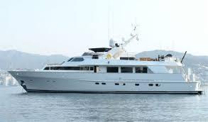 Yacht Meme - parcourir la liste des bateaux 罌 vendre par p罨che sportive