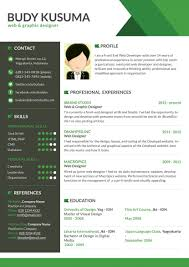 nice resume examples examples of good resumes that get jobs financial samurai cool fun resume templates format download pdf cool looking flasher template great looking resume templates template large