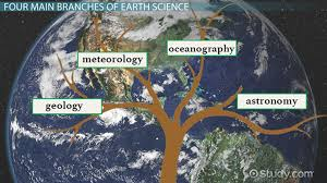 the four spheres of earth geosphere hydrosphere biosphere and