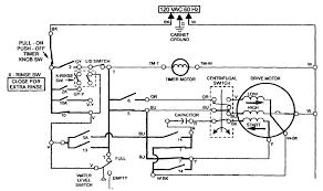 wiring diagram for washing machine motor on images free within