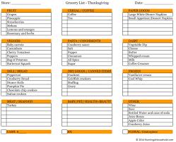 thanksgiving thanksgiving food list picture ideas uncategorized