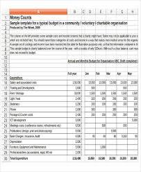 Non Profit Budget Template Excel Sle Nonprofit Budget Thebridgesummit Co