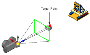 2016 solidworks help adding a camera and positioning the camera sled
