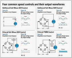 electrical engineering world four common dc motor speed controls