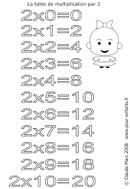 jeux de table de multiplication 9 de multiplications imprimer