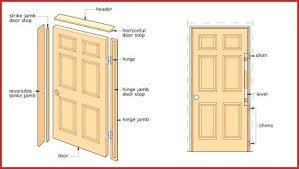 Exterior Door Jamb How To Make An Exterior Door How To Build A Door Jamb For Interior