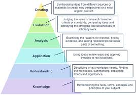 Critical Thinking     A Critical Thinking Process     SlidePlayer