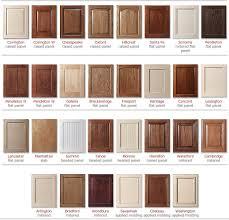 kitchen cabinet door styles bjly home interiors furnitures ideas