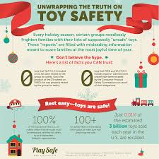 health matters toy shopping avoid a tragedy and make safe