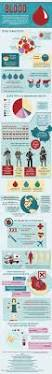 172 best medical programs images on pinterest medical nursing