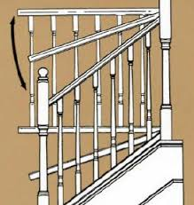 Indoor Banister Stair Railing Kits For Interior Stairs And Balconies