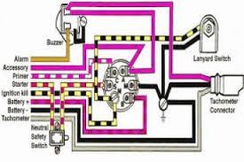 mercury marine ignition switch wiring diagram wiring diagram