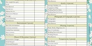 free printable wedding planning templates wedding spreadsheet