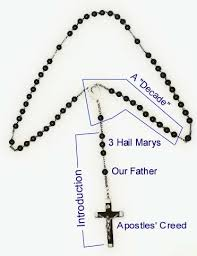 how to make a rosary rosary page 2 a graphic explanation