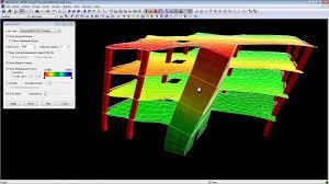 of engineerings foundations