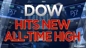 Dow Jones Help Desk Cnbc Now On Twitter