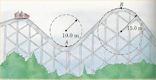 speed of roller coaster roller coaster circular motion