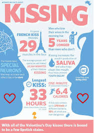 interesting facts about on valentines day 2015