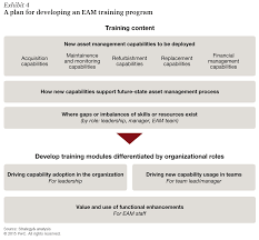 strategy people and processes fulfilling the promise of