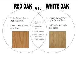 oak versus maple flooring carpet vidalondon