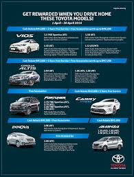 toyota malaysia offering rewards for april autoworld com my
